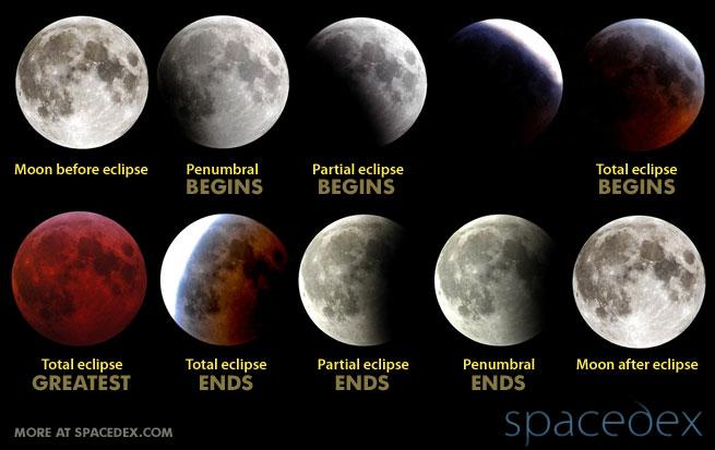 red moon 2019 nj - photo #49