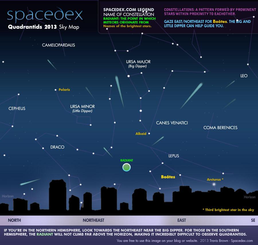 2018 Cosmic Calendar - North America – Spiral Spectrum ...  |Meteor Shower Calendar 2013 North America